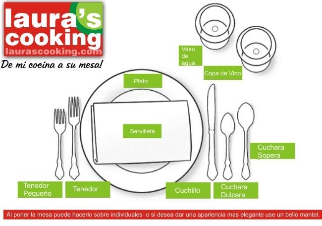 Poner la mesa for Tenedor y cuchillo en la mesa